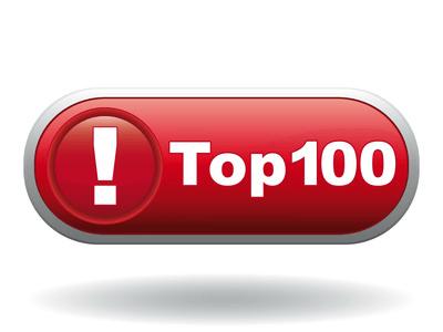Bei TOP 100 Charts Abmahnungen ist mit Folgeabmahnungen zu rechnen..